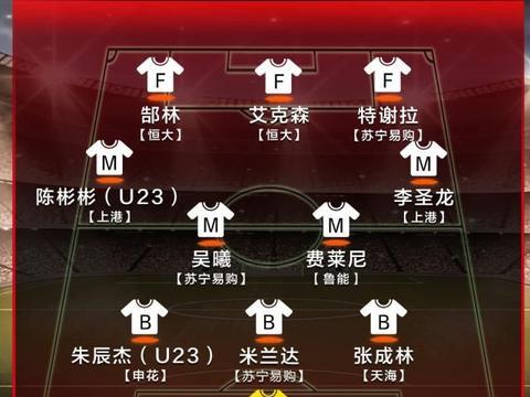 最佳阵容:吴曦成国脚楷模,佩雷拉抢到一场重要的胜利