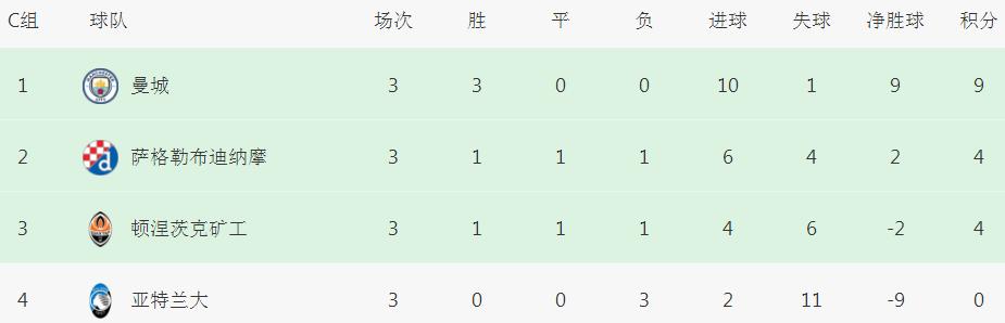 欧冠头号伪强队!35分钟狂丢5球,创下2大耻辱纪录,最快下轮出局
