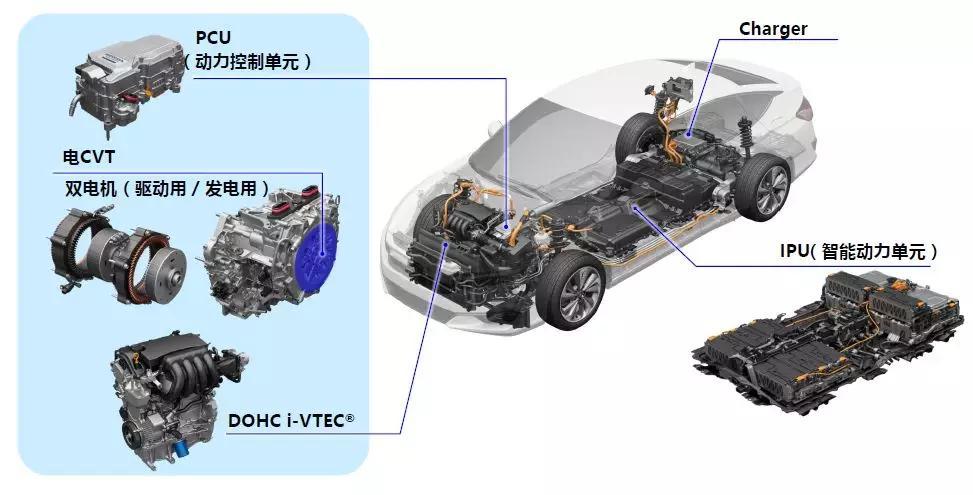 燃油车时代的王者本田 如何在电气化时代起飞?