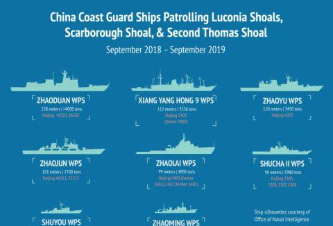 只做不说,寸土不让!外媒眼中战斗在南海的中国海警