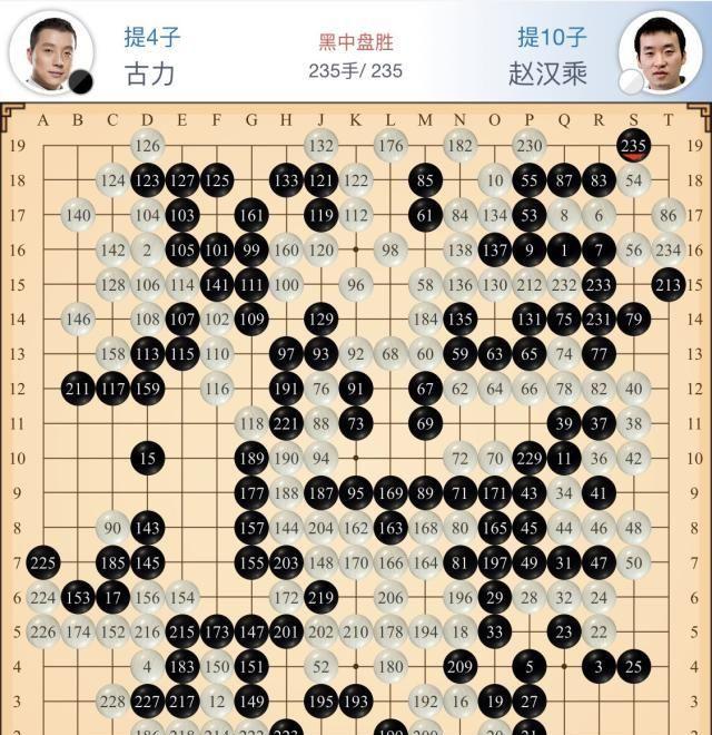 遗憾!古力主将胜 常昊负李昌镐 中韩对抗中国3-5不敌韩国获亚军