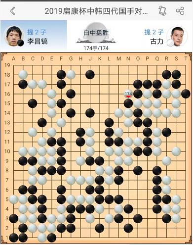 2019扁康杯中韩友谊赛首轮古力VS李昌镐一战赏析
