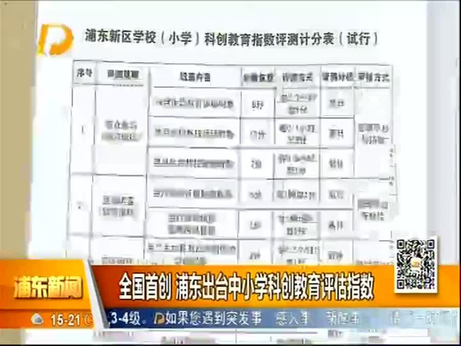 全国首创 浦东出台中小学科创教育评估指数