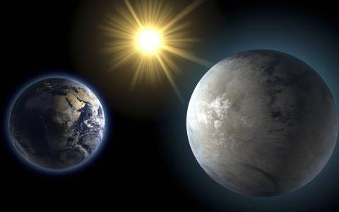 说地球的一切都是巧合,相信的人会很少,甚至很多科学家都不相信