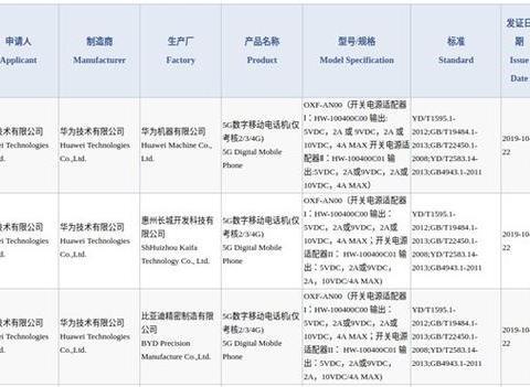 荣耀V30获3C认证40W快充 网友爆料发布时间与Mate8有渊源