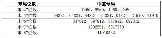 新百胜网投部|京东展示5G快递无人车:双11前投入使用