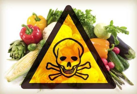 谈 农残 色变 何食为安 育儿专家张思莱为何如此看重好的饮食习惯