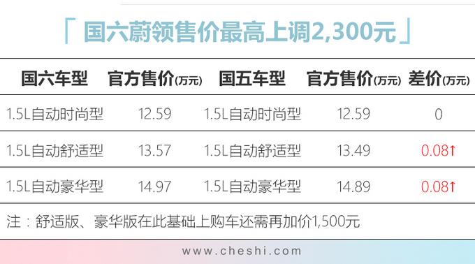 大众新款蔚领将开卖 配置升级-售价最高涨2300元