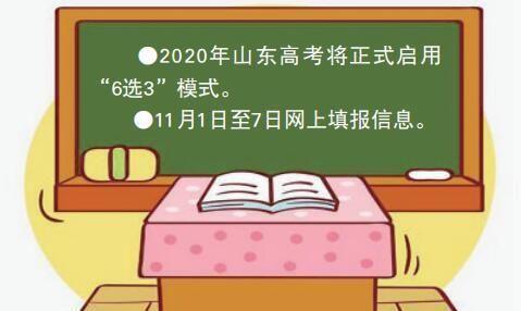 2020年山东高考网上报名新变化,夏季高考三类,春季高考18专业