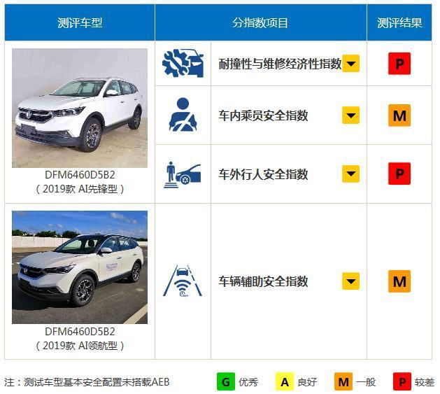 历时四年研发终成笑柄,东风A9前9月销售200辆,今召回近4000辆