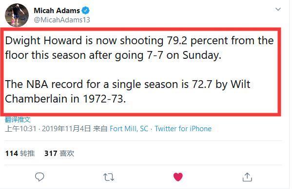 国际篮球联盟第一!霍华德79.2%命中率,张伯伦历史纪录不保了