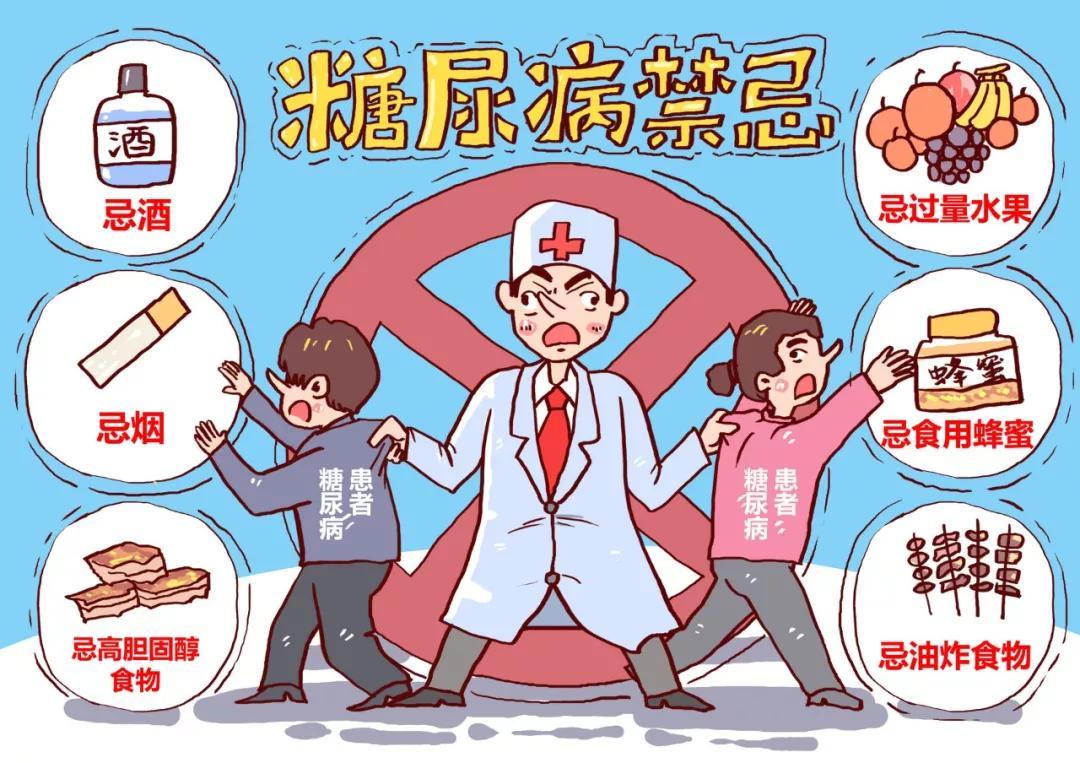 习惯糖尿病,这9个预防必须有冻小鸡腿批发价格图片