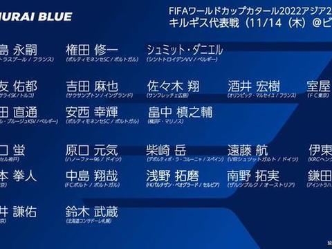 日本公布世预赛名单:中岛翔哉领衔 大迫勇也缺席