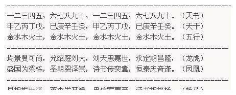 贵州遵义的开山始祖(刘松枝)家世家传