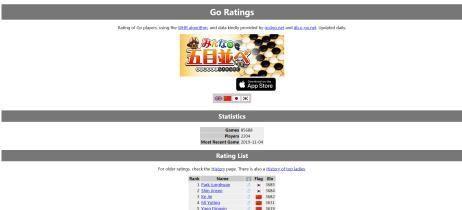 Go ratings,柯洁再退一步,韩国人又跳起欢快的双人舞?
