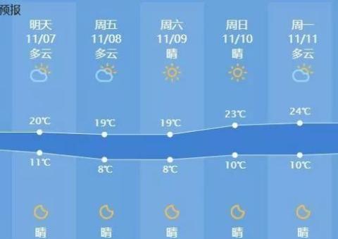 冷雨惊寒,最高温将跌破20℃,杭州的深秋要来了!新台风生成!