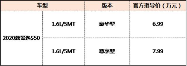 2020款景逸S50上市,配置升级,悬挂是槽点,6.99万起