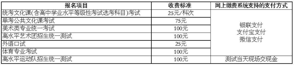 太阳国际娱乐线上|外媒发布全球军力指数排名:中国第三印度第四