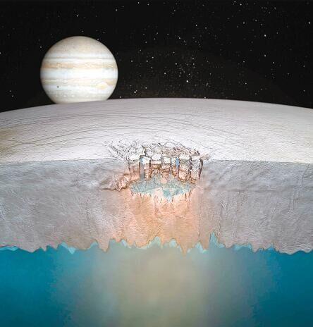 太阳系中,最有可能出现生命的星球!而它却有可能是人类的故地?