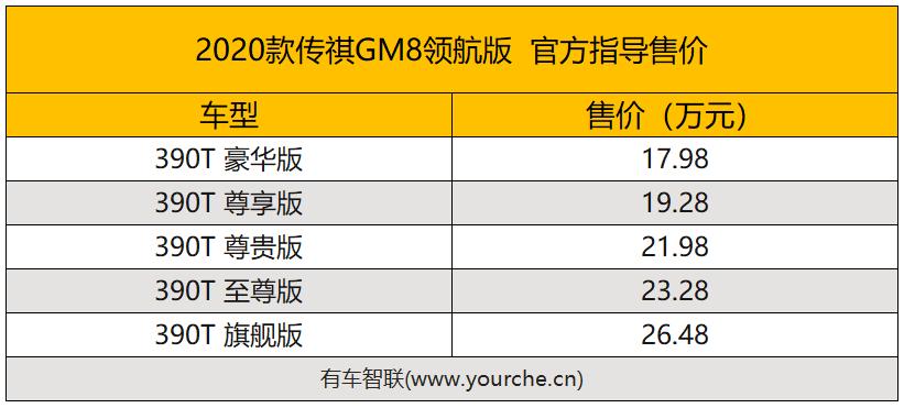 搭2.0T发动机 2020款传祺GM8领航版上市 售17.98万元起
