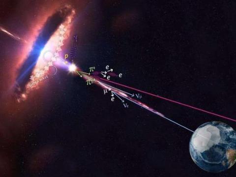 100亿个地球才可以勉强挡住一个中微子,它的穿透力为何这么强?