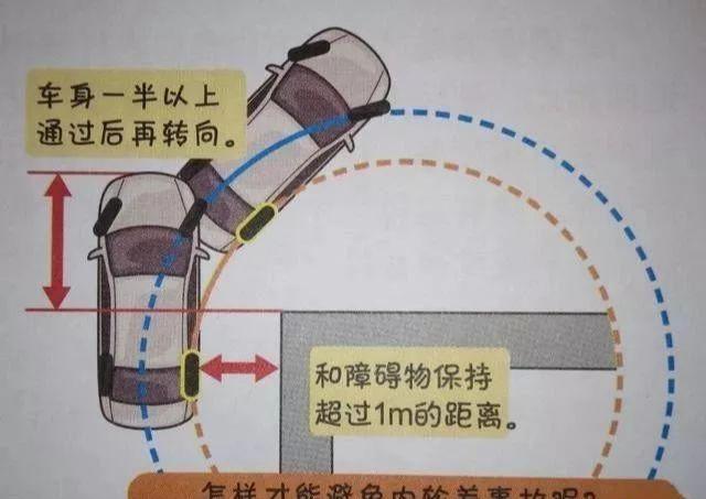 老司机教你防止汽车内轮差剐蹭方法,车主:终于找到爱车划伤原因