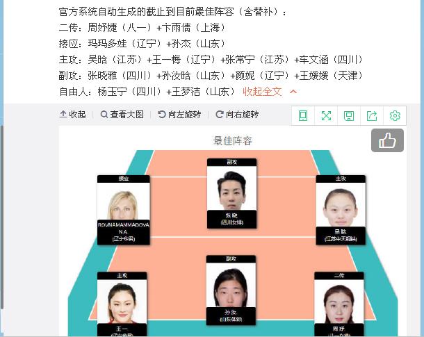 排超联赛前三轮最佳阵容,朱婷缺席王一梅上榜,丁霞龚翔宇无缘!
