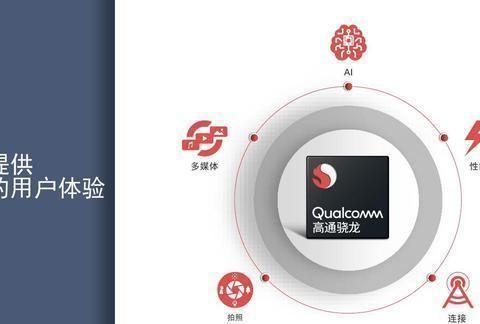 高通骁龙865更多参数曝光,7nm不集成5G,性能或不及华为麒麟990