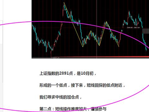 11月12日A股收盘总结:机构调仓,风险近一步得到释放