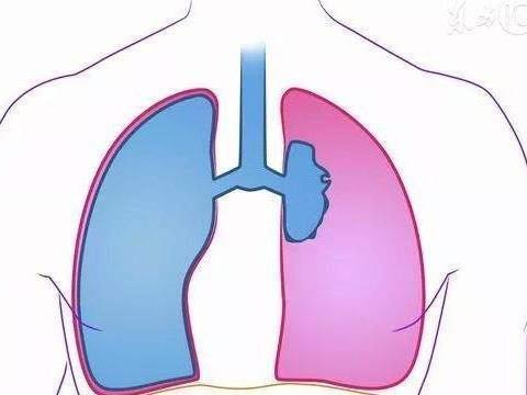 睡到一半突然呼吸困难?可能是这3种情况,当心是肺部病了!