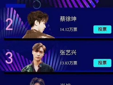 张云雷勇夺最受欢迎男歌手,票数比蔡徐坤、薛之谦加起来还多