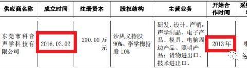 朝阳科技招股书造假,提前三年与老赖公司交易
