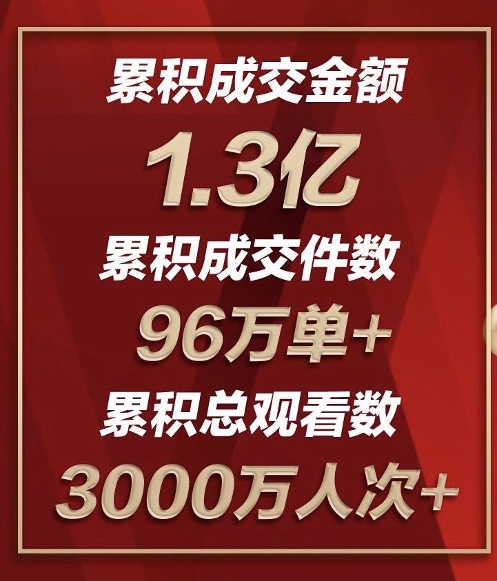 李湘直播成交额1.3亿自吹自擂,推20元精华液自己却不敢用