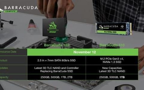希捷发布旗下首款PCIe
