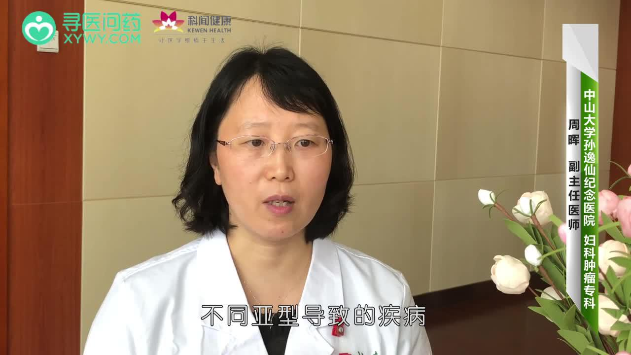 hpv阳性是宫颈癌吗?