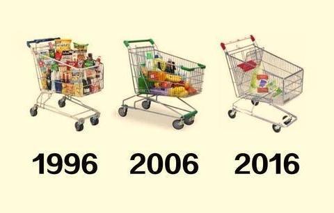 通货膨胀其实沒有你想像中的那么可怕