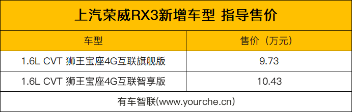 增配儿童安全座椅 荣威RX3新增车型上市售9.73万元起