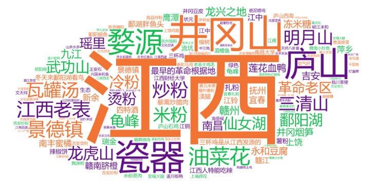 香港教授:江西省的存在感为什么不高,南昌比长沙差在哪?