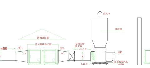 广杰GOJEK:油烟净化器安装注意事项及安装示意图解!