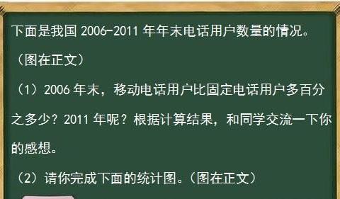 下面是我国2006-2011年年末电话用户数量的情况