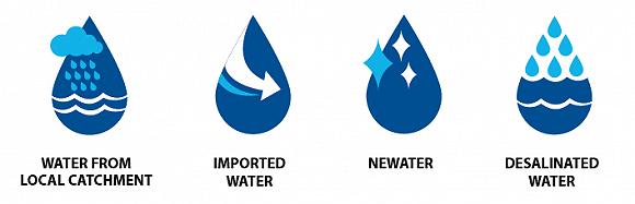 3分钱的恩怨:马来西亚威胁断水,新加坡打算继续拖