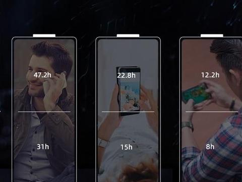 5G时代不止手机在进步,连充电宝都能上网、打电话