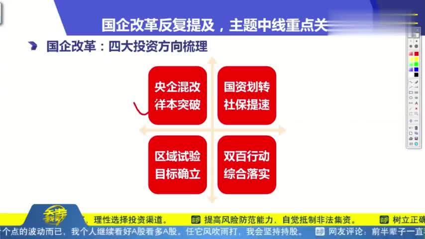晨风汇:解读新闻,关注热点(国企改革+知识产权)