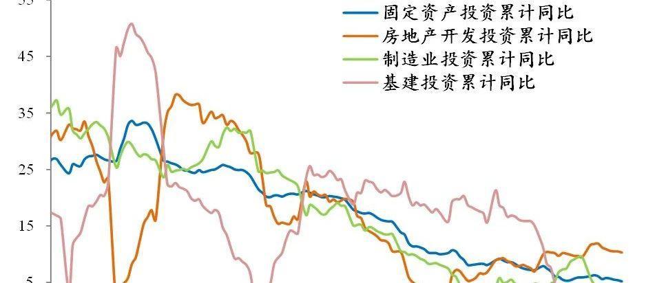 任泽平解读10月经济数据:自渡 以改革稳增长