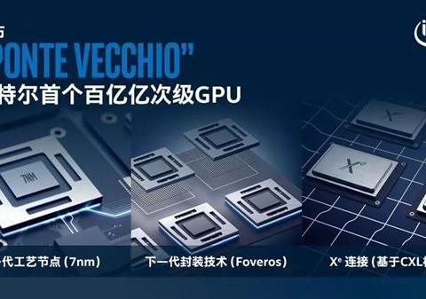 Intel官宣全新Xe架构GPU!