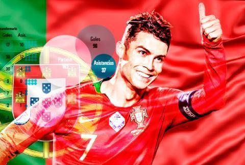 C罗第99球!葡萄牙晋级欧洲杯正赛 国家队百球仅一步之遥