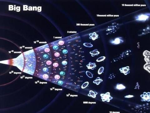 宇宙大爆炸是假的,你被骗了多少年?如今诺贝尔得主说出实话
