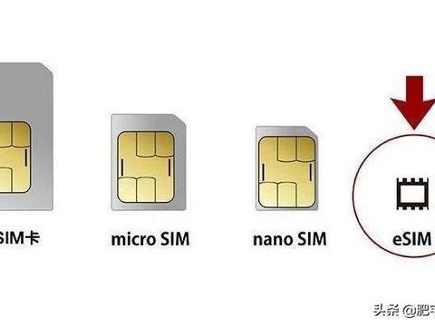 SIM卡再见!中国联通全面开通eSIM 喜大普奔