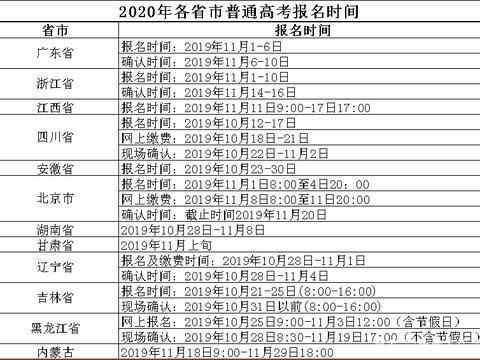 11省市2020高考报名时间已公布,速看