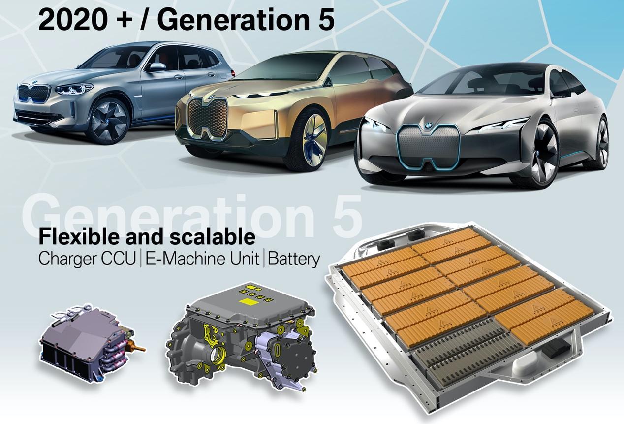 纯电宝马i4参数确认523马力,综合续航超480公里 2021年上市